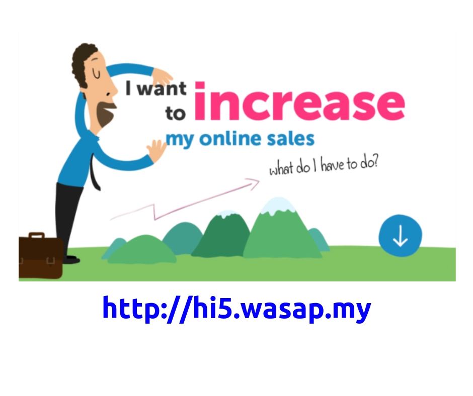 Make Money Online | Work From Home | Malaysia